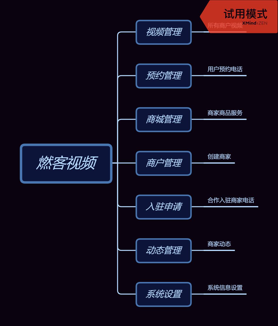 【功能模块】燃客视频小程序6.0带前端