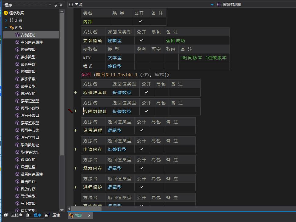 内部TP版1.2反编译源码半成品(驱动读写模块,编写辅助用)