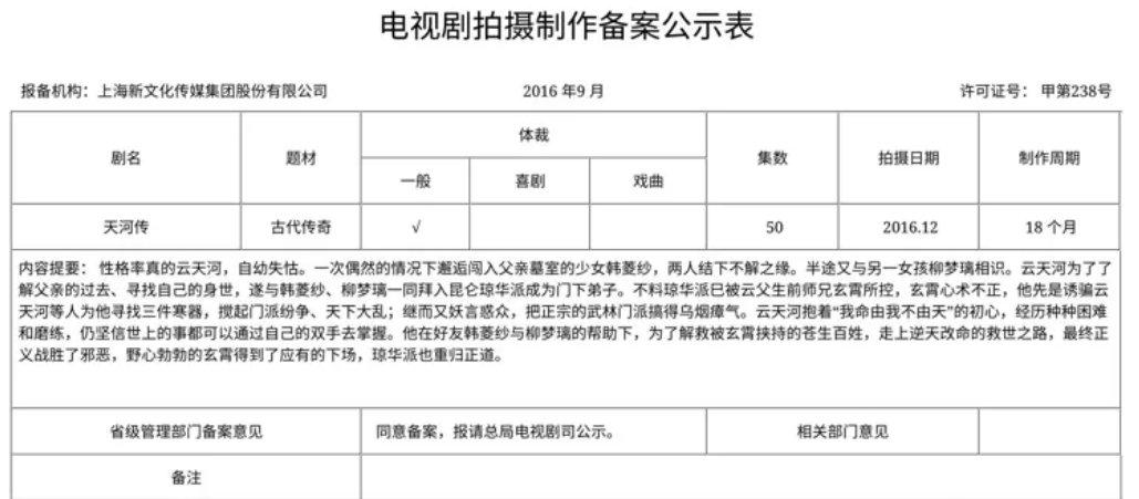《仙剑奇侠传4》电视剧版已改名为《天河传》,预计9月开机插图(1)